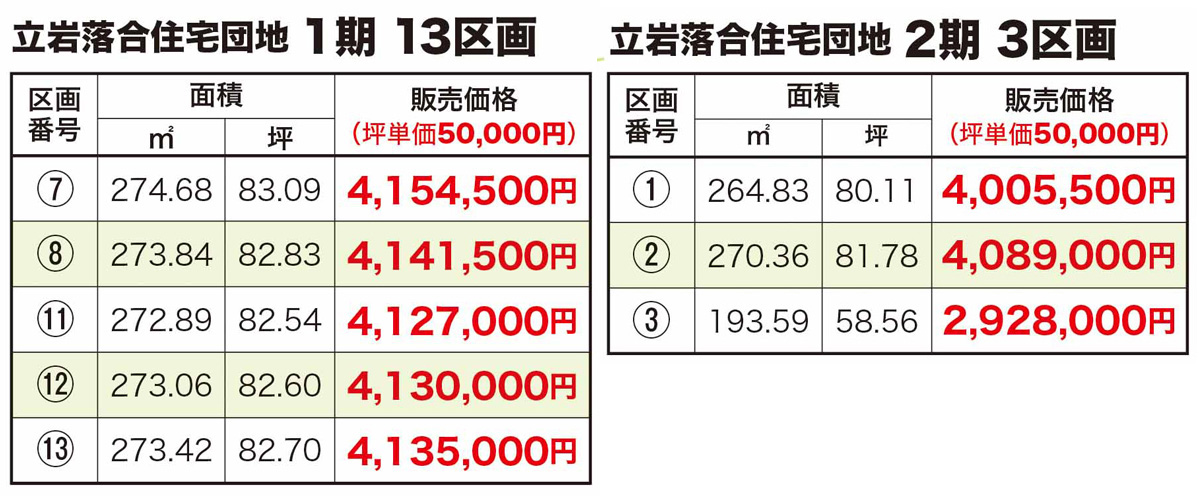 Tateiwa Ochiai Residential Building Complex Area Breakdown Breakdown