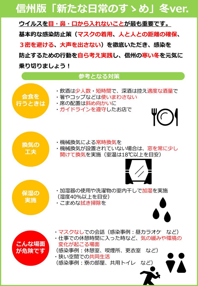 県 新型 長野 コロナ ウイルス