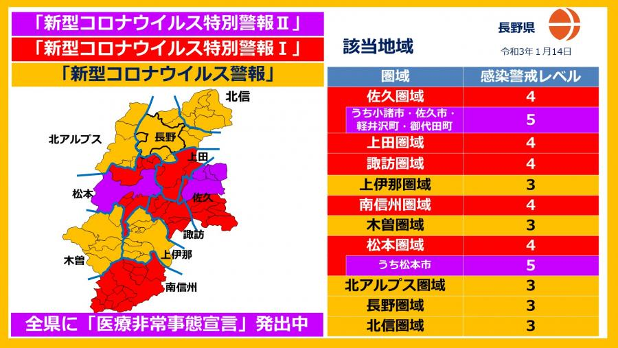 Alert level as of January 3, 1rd year of Reiwa